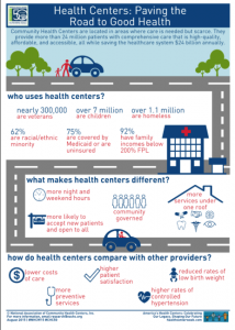 health centers paving road preview