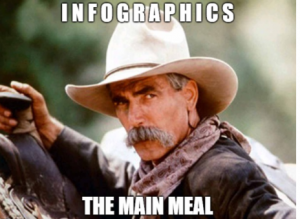 a meme featuring the what's for dinner cowboy
