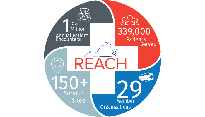 an infographic displaying patient encounters, number of patients served, number of health center sites, and number of members